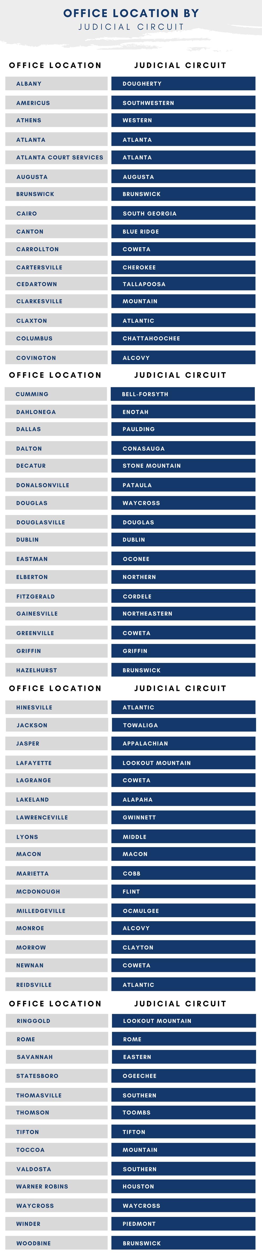 Judicial Circuit Locate